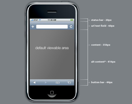 How to Hide the Address Bar in Mobile Safari for iPhone